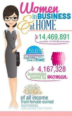 Why not YOU? Working from home... WOMEN are changing their lives and bank accounts by setting up a home based business - Message me to look into becoming a Rodan + Fields Independent Consultant. No prior experience needed... we have all the tools in place to get you off to a great start! You need desire, passion and ready to try new things.   Ready? Let's TALK!!  romi@romineustadt.com