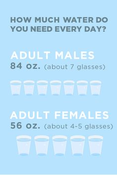 Drink water every day. It's healthy. It's hydrating. It's H2O! Check the chart to see how much water adults should be drinking each day.
