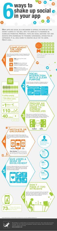 [Infographic] Hoe maak je je app succesvol social? » Door: Danielle Janssen -