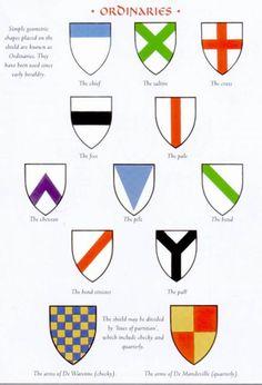 Ordinaries of Heraldry