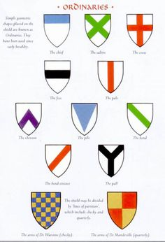 Ordinaries of Heraldry