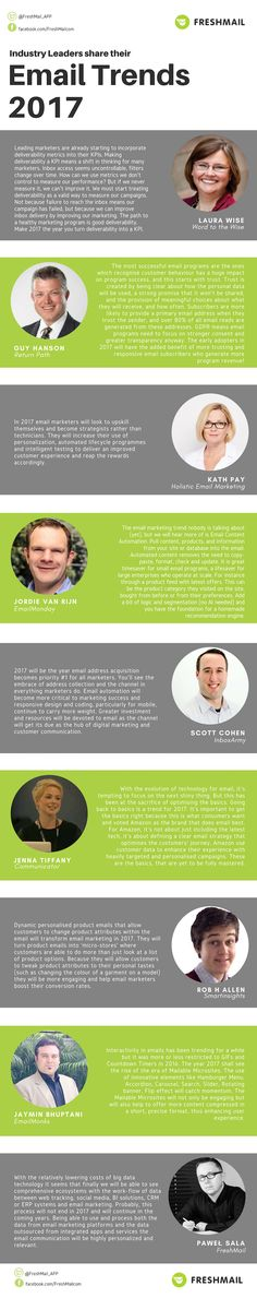 #Emailmarketing #trends2017 from industry leaders!
