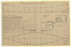 Canoe Rig: The Essence and the Art: Sailpower for Antique and Traditional Canoes Canoe Plans, Boat Plans, Kayak Boats, Canoe And Kayak, Wooden Canoe, Wooden Boats, Yacht Charter Greece, Big Yachts, Yacht Builders
