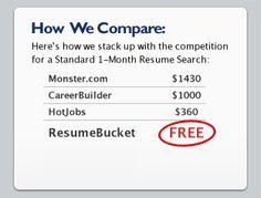 Best ideas about Teaching Resume on Pinterest   Teacher resumes