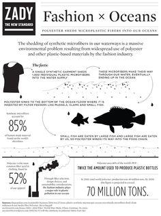 FACTSHEET_Fashion_x_Oceans - Women's style: Patterns of sustainability Fast Fashion, Slow Fashion, Ethical Fashion, Fashion 101, Sustainable Textiles, Sustainable Fashion, Sustainable Living, Love The Earth, Circular Economy