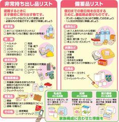 お知らせ - 避難の心得、災害の備え(非常持ち出し品・備蓄品リスト)|刈羽村