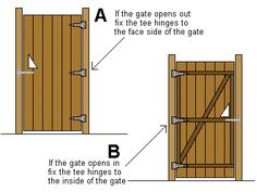 Instructions garden gates of wood hinges mounting inside outside opening