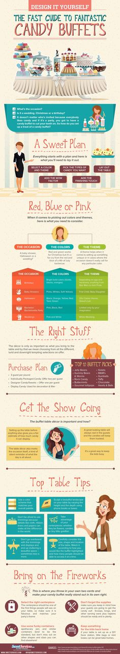 Most people like candy and if you are one of them then you may have considered a candy buffet. This infographic brought to you by the team at Sweet Services online candy store, will show you how to set up your candy buffet the right way. Candy Buffet Tables, Dessert Buffet, Candy Table, Buffet Ideas, Bar Ideas, Dessert Tables, Party Tables, Dessert Bars, Ideas De Catering