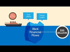 Illicit Financial Flows and developent aid Flow, Europe, Marketing, Youtube, Coffee, Ideas, Design, Finance, Kaffee