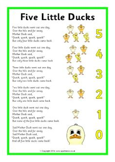 nursery rhymes where is thumbkin - Google Search