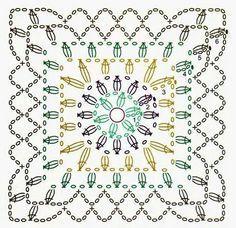 54 Ideas crochet tutorial granny square hooks for 2019 Crochet Mandala Pattern, Granny Square Crochet Pattern, Crochet Blocks, Crochet Diagram, Crochet Chart, Crochet Squares, Crochet Granny, Crochet Borders, Crochet Wool