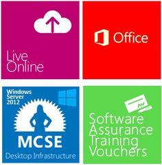 Transact Sql, Microsoft Sql Server, Business Intelligence, Software, Management, Training, Solar, Tech, Foundation