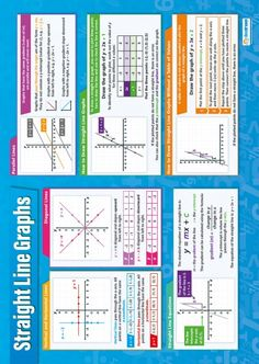 Straight Line Graphs Poster