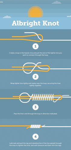 Albright Knot - Fishing Knot Encyclopedia fishing Tying the Knot: Fishing's Critical Connections Fishing Hook Knots, Fly Fishing Tips, Fishing Rigs, Gone Fishing, Bass Fishing, Fishing Shirts, Fishing Tackle, Magnet Fishing, Fishing Apparel