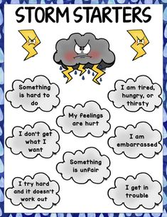 Our weather clip art looks great in Social Emotional Workshop's Anger Triggers: Anger Management Activity and Craft! art and crafts Anger Triggers: Anger Management Activity and Craft Social Emotional Activities, Counseling Activities, Anger Management Activities For Kids, Elementary Counseling, Group Counseling, Health Activities, Behavior Management, Play Therapy Activities, Emotions Activities