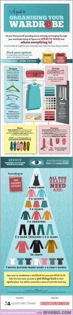 A Guide To Organising Your Wardrobe…