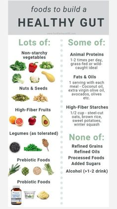 Health Diet, Health And Nutrition, Foods For Gut Health, Nutrition Tips, Eat For Health, Good Diet Foods, List Of Healthy Foods, Good Gut Diet, How To Eat Healthy