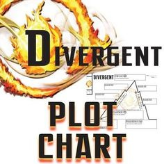DIVERGENT Plot Chart Organizer Diagram Arc (by Veronica Roth) - Freytag's PyramidNOVEL: Divergent by Veronica Roth LEVEL: middle school (junior high), high school (secondary)COMMON CORE: CCSS.ELA-Literacy.RL.2Answer Key: Included!This resource can be purchased as part of DIVERGENT Unit Teaching Package bundle.While reading the novel Divergent, this graphic organizer will help students analyze the 6 parts of the plot --Exposition (setting, characters, and background info)ConflictRising…