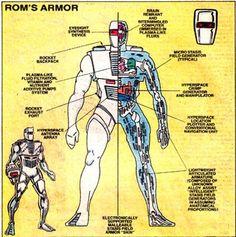 Inspiration for Gamma World or Mutant Future campaign