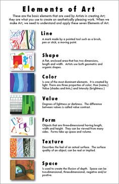 Elements And Principles Of Art - Lessons - Tes Teach High School Art, Middle School Art, Documents D'art, Programme D'art, Arte Elemental, Classe D'art, Art Handouts, Elements And Principles, 7 Elements Of Art