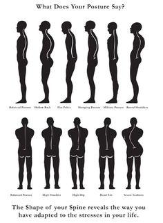 vintage posture.