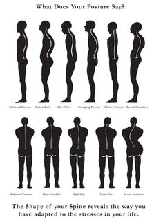 What does your posture say about you? www.swisshealthmed.de