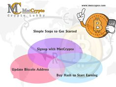 Simple Step To Get Started  Signup With MetCrypto. Update Bitcoin Address. Buy Hash To sure Earning.