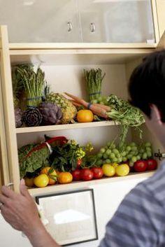 A Leptin Resistance Diet