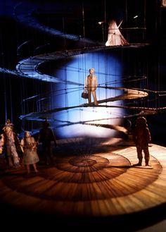 The Wizard of Oz  Cincinnati Playhouse, UC-CCM    Directed by Worth Gardner  Set, Proj, & SFX Design by Paul Shortt  Costume Design by Paul Shortt  CP Lighting Design by Kirk Bookman  CCM Lighting Design by Suellen Childs