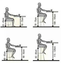 Medidas de altura para cadeiras e banquetas: