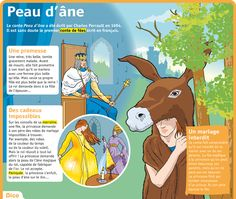 Fiche exposés : Peau d'âne French Adjectives, Learn French Beginner, Charles Perrault, Study French, French Phrases, French Classroom, French Lessons, Teaching French, Reading Activities
