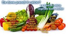alimenti vegetali calcio