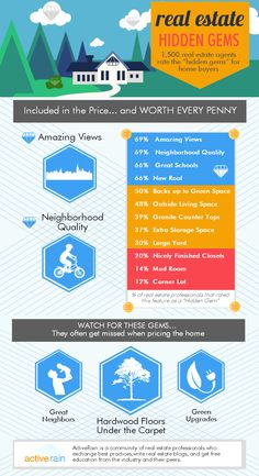 (Infographic) Where to Look for Hidden Gems in Real Estate