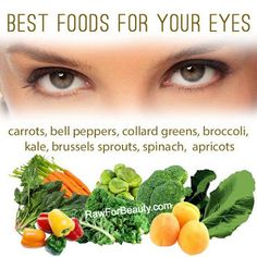 Natural Cures Not Medicine: 8 Foods That Will Keep Your Eyes Healthy
