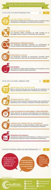 SEO para 2013 #infografia