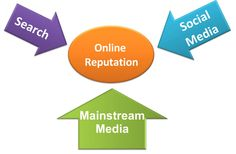 Your SEO Services offers best in class search engine reputation management services to companies who want to protect their brand from damaging content that can be accessed by their target audience through search engine queries, http://www.yourseoservices.com/search_engine_reputation_management.php