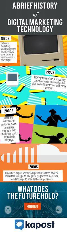 [INFOGRAPHIC] A Brief History of #Marketing #Technology #digitalmarketing