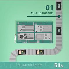 Step 1 - Motherboard OPPO R11s manufacturing process. #OPPO #R11s #smartphone #device #mobile #manufacturing #process #production #infographics #illustrations
