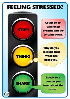 A simple poster with a traffic light theme. Very clearly laid out with simple captions. Designed to remind children to stop and think when things in class get on top of them.