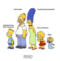 The Simpsons  1987 - 2009