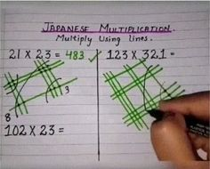 Multiplication Strategies, Math Strategies, Math Fractions, Japanese Math, Math Charts, Math Workbook, Maths Solutions, First Grade Math, Third Grade