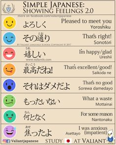 Learn Japanese for a real communication for your work, school project, and communicating with your Japanese mate properly. Many people think that Learning to speak Japanese language is more difficult than learning to write Japanese Learn Japanese Words, Study Japanese, Japanese Culture, Learning Japanese, Day In Japanese, Learning Italian, Japanese Language Lessons, Japanese Language Proficiency Test, Japanese Quotes