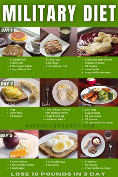 Diet Recipes, Healthy Recipes, Healthy Foods, Boiled Egg Diet, Meal Plans To Lose Weight, Losing Weight Food Plan, Diet To Lose Weight, Lose Fat, Healthy Weight