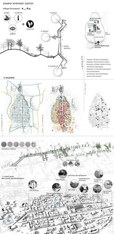A new interpretation of the theban ground: Which activities could be developed at the centre of contemporary greek towns, so as to take advantage of their own cultural and productive resources and reinforce their special character? Site Analysis Architecture, Architecture Mapping, Architecture Panel, Architecture Drawings, Landscape Architecture, Vintage Architecture, Architecture Images, Architecture Diagrams, Architecture Portfolio