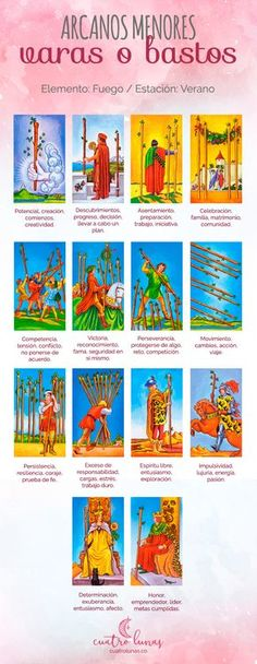 Rider Waite Tarot Deck - The Eccentric Muse Tarot Decks, Tarot Waite, Tarot Significado, Astro Tarot, Free Tarot Reading, Tarot Astrology, Love Tarot, Tarot Card Meanings, Tarot Spreads