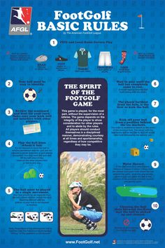 FootGolf Basic Rules