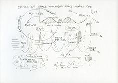Sense of space produc... • Artwork • Studio Olafur Eliasson
