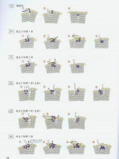 Japanese Knitting Symbols