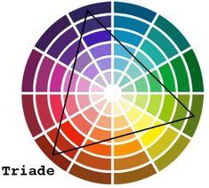 Peinture et association de couleur