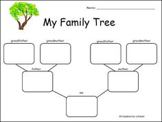 tree black and white grandparents projects pinterest chart family trees and genealogy. Black Bedroom Furniture Sets. Home Design Ideas